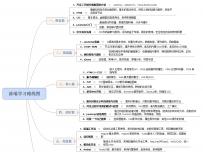 WEB前端学习路线图